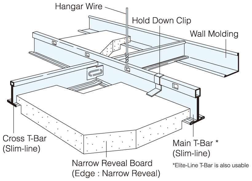 Clip bar ceiling. Choose from installation types