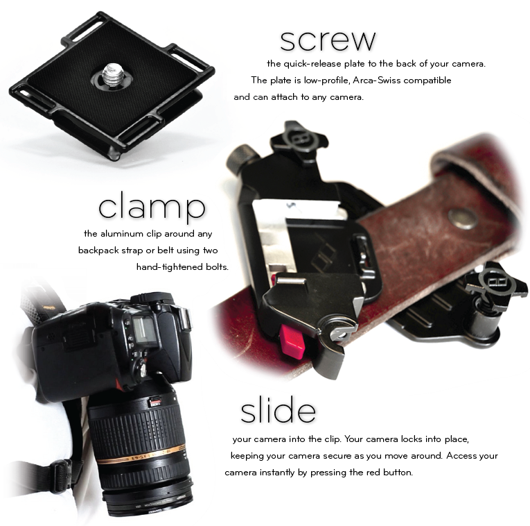 Clip camera. The capture system by