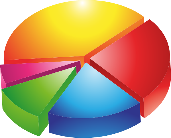 Clip charts rainbow. Colored pie chart art