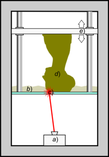 Clip printer photopolymer. Stereolithography wikipedia