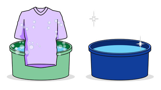 Clothing clipart clean clothes. How to wash by