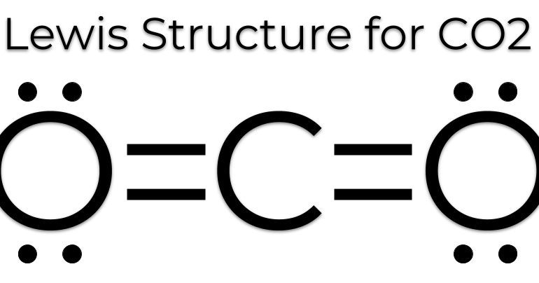 The lewis dot structure. Co2 drawing jpg