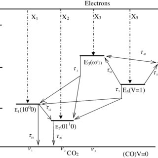 Co2 drawing engineering. Pdf theoretical study of