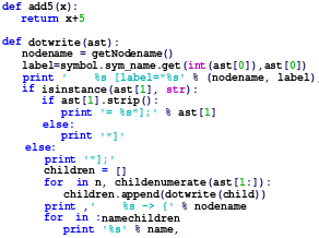 Code transparent programming. Syntax languages wikipedia highlighting
