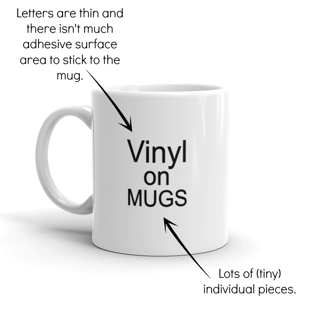 Png letters for cups. Vinyl on tumblers and