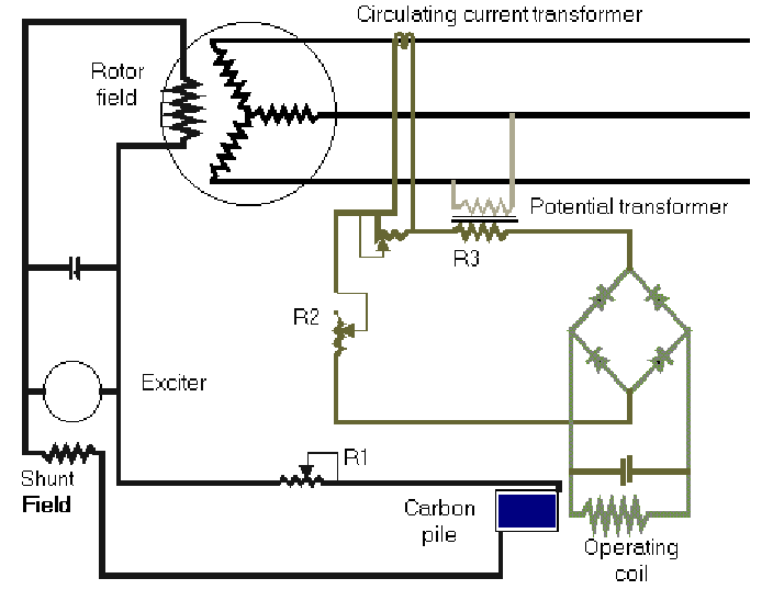 Coil drawing earthing. Electrical distribution rtrimming resistor