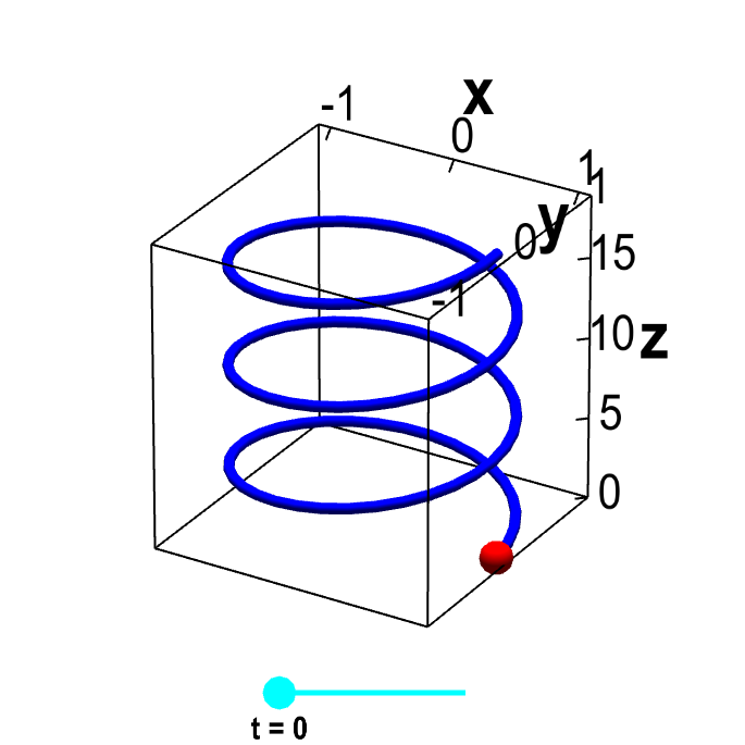 Coil drawing helix. Tutorial creating a d