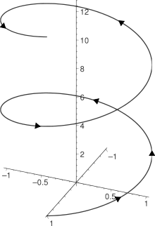 Drawing spirals cylindrical. Helix wikipedia