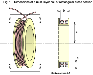 coil drawing inductive