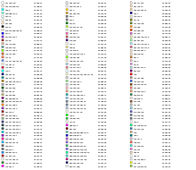 Web colors wikipedia x. Color svg names png library stock