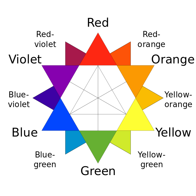 Color svg rgb. Trying to convert from