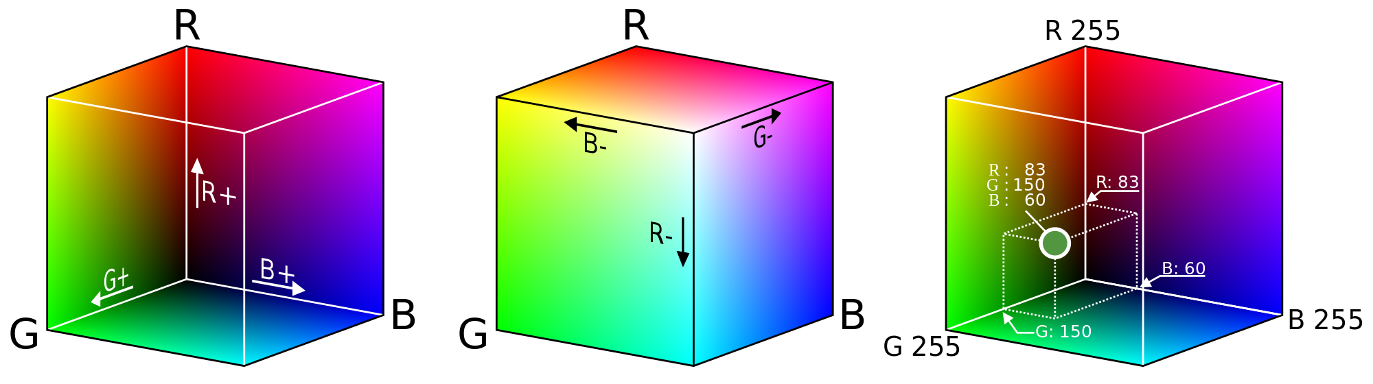 Color svg rgb. File cube wikimedia commons