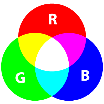 Color svg rgb. Codrops css reference for