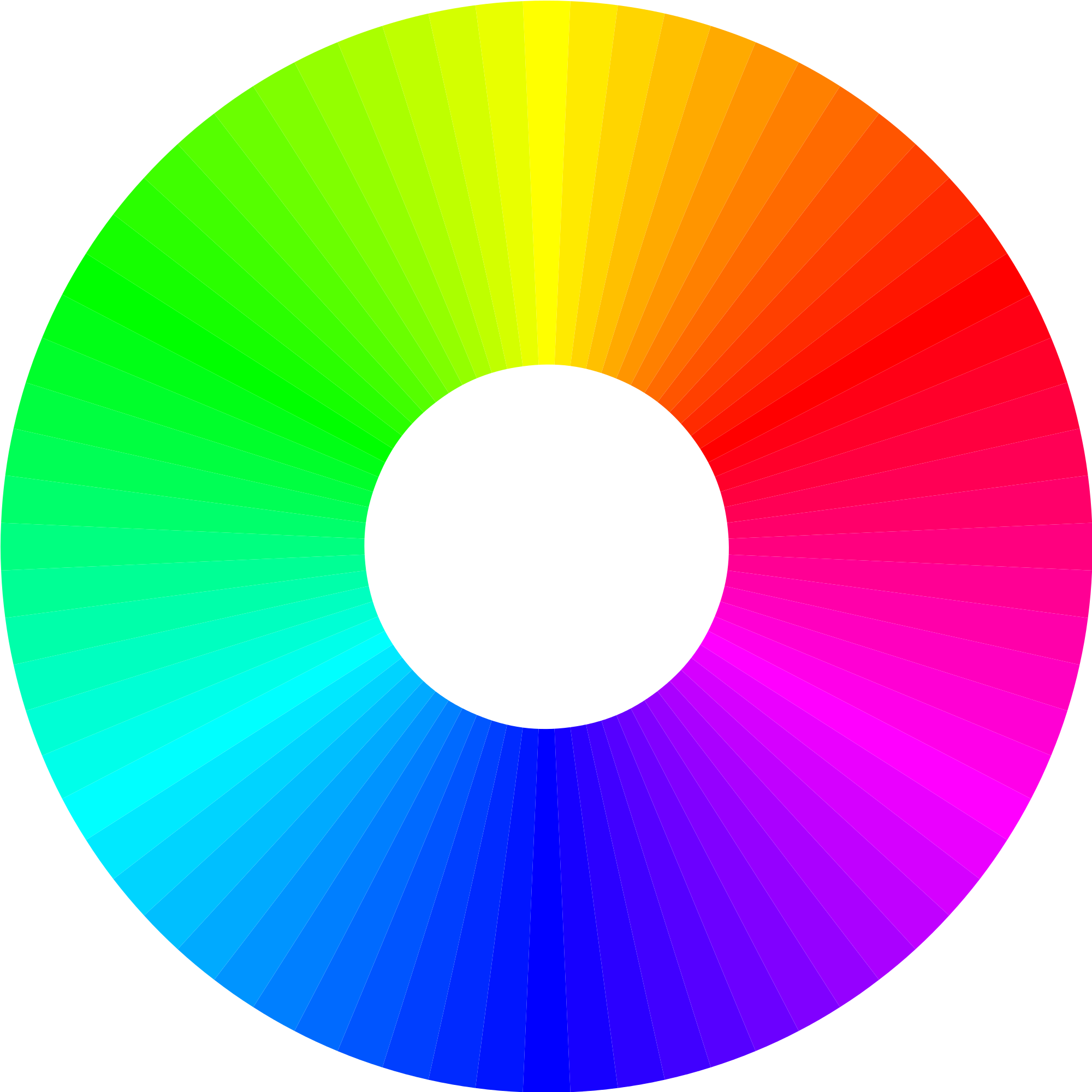 Color theory png. File rgb wheel svg