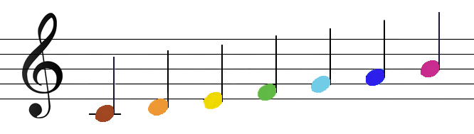 Colorful music notes png. A simple sheet learning