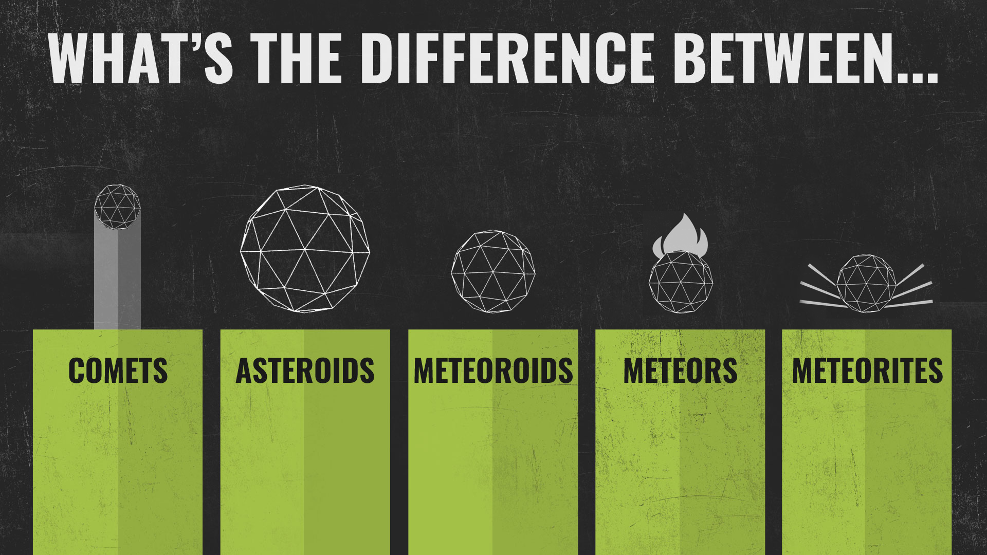 Comet clipart asteroid. What s the difference