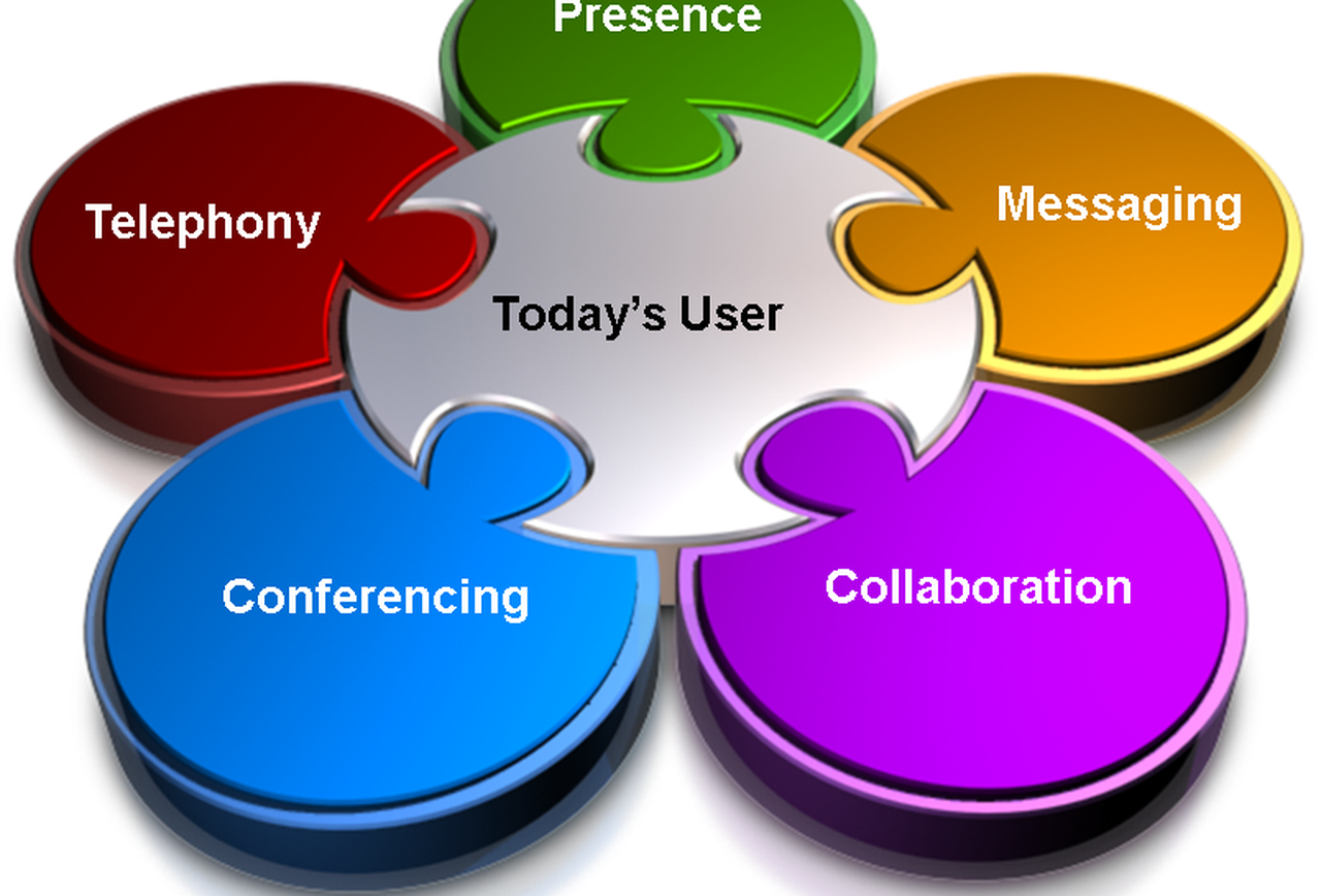 Communication transparent user. Why unified communications are