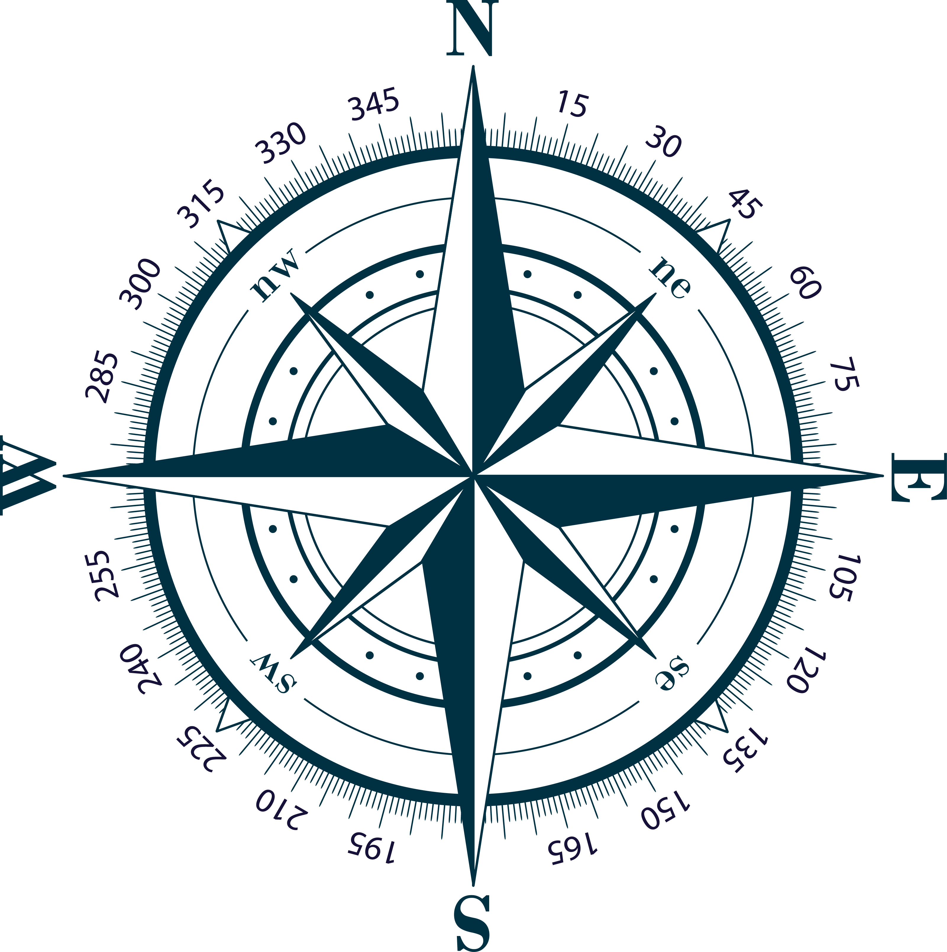 nautical compass png