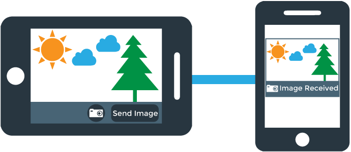 Compress png for snapchat. Diy capture and send
