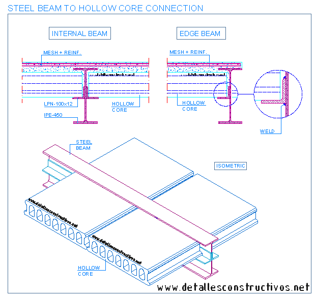 Drawing steel beam. Floor slabs detallesconstructivos net