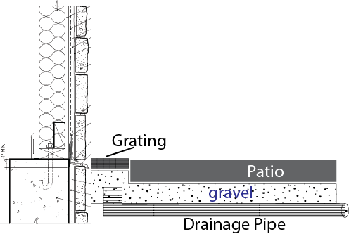 Concrete drawing sidewalk. Can a porch be