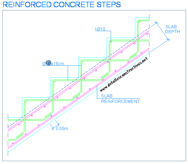 Concrete drawing simple. Reinforced detallesconstructivos net reinforcedconcretestepsrcrisersstairwaymarchesescalierbetonarmescale