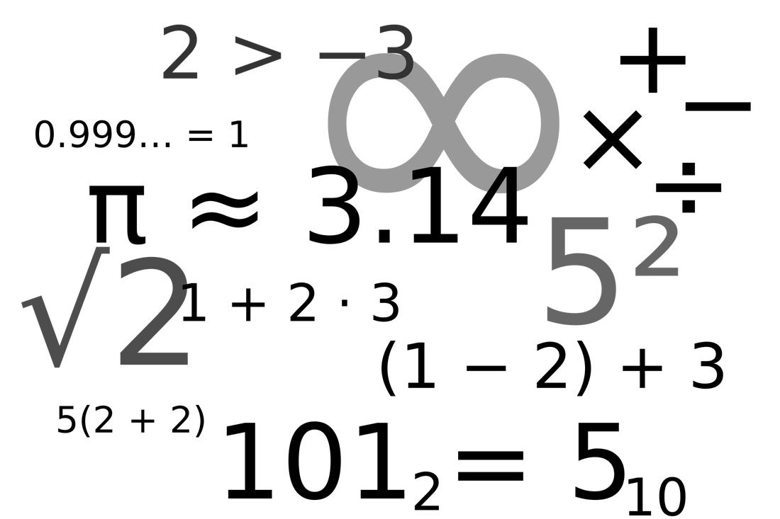 Confused math png. Blog archives softmath mathomatic