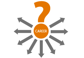 Confused options png. Esibyw career india after