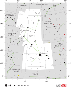 Constellation transparent griffin. Arcturus wikipedia diagram showing
