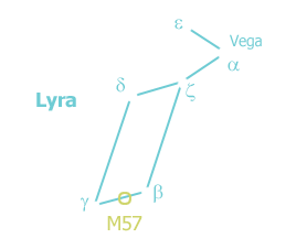 Constellation transparent lyra. M map of showing