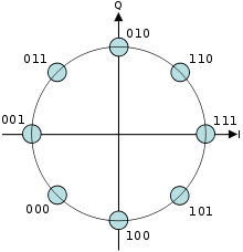 Constellations drawing simple. Constellation diagram wikipedia