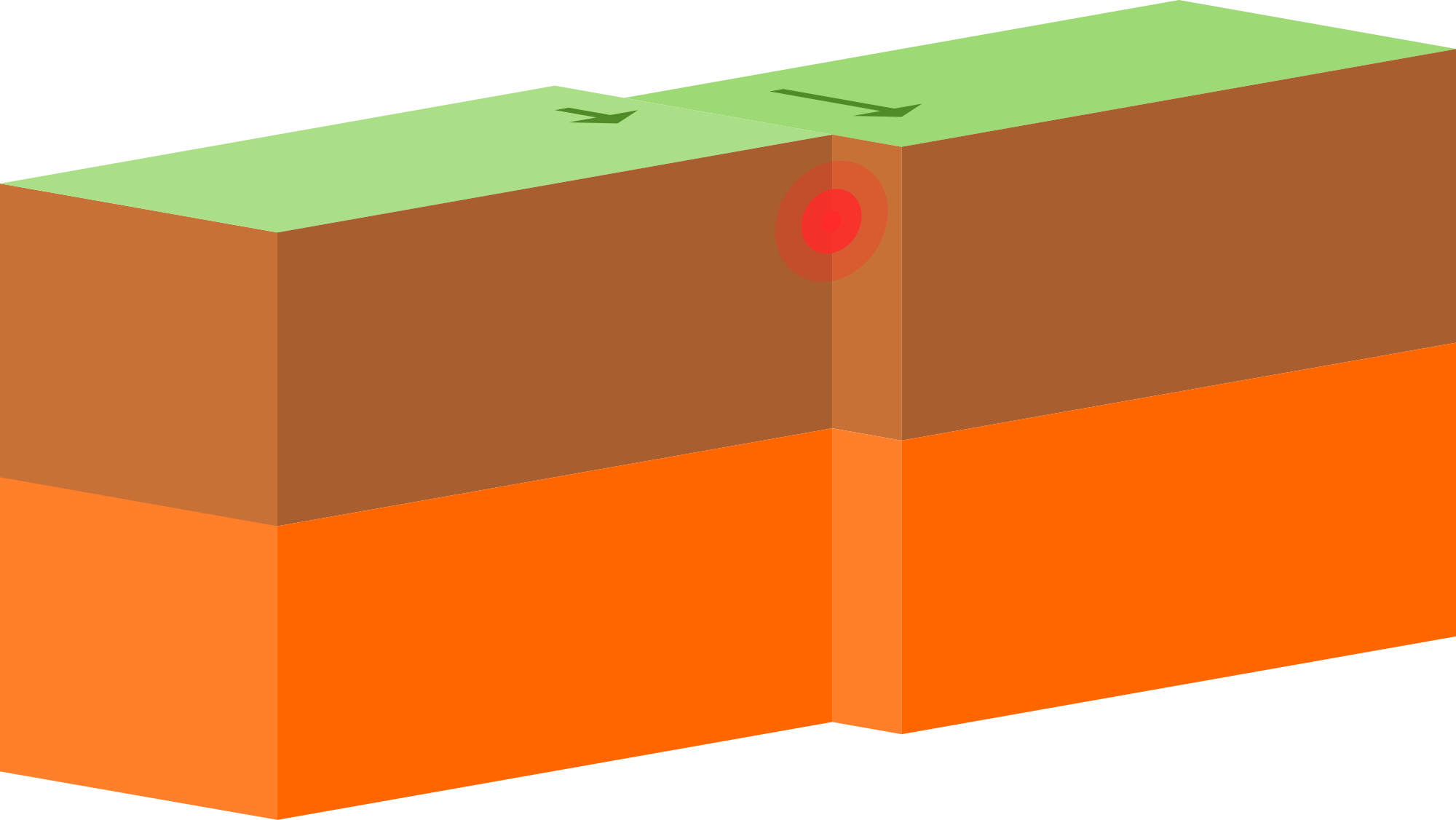 Continental clip different. File conservative plate boundary