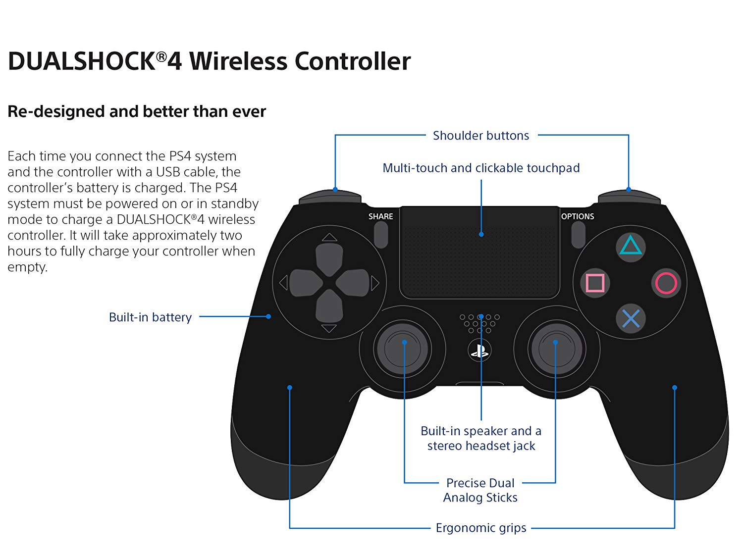 Controller clipart playstation 4 controller. Amazon com dualshock wireless
