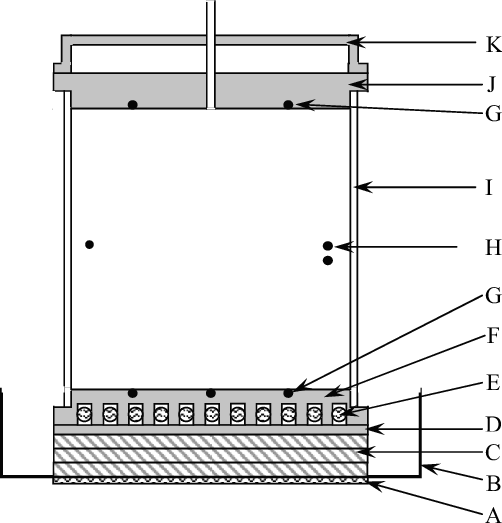 Convection drawing cell. Schematic of the and