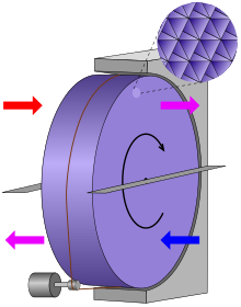 Convection drawing heat transfer. Thermal wheel wikipedia