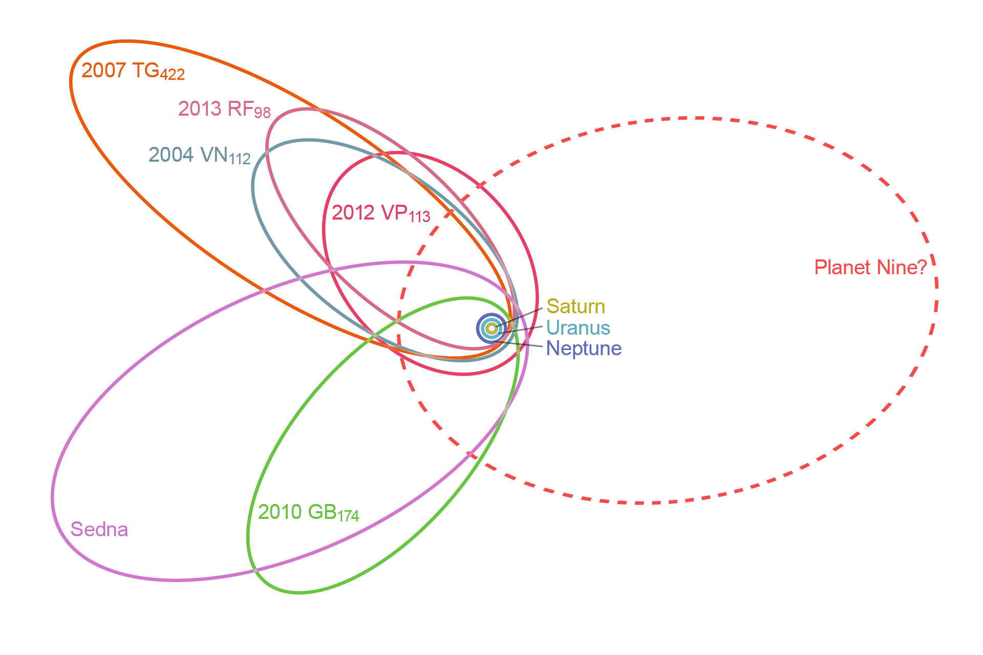 Convert image to png with transparent background. File planet nine wikimedia