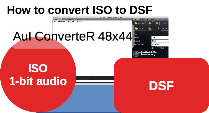 Convert png to dst free. Dff dsf converter on