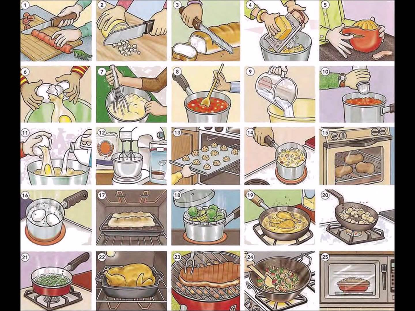 Cook clipart food recipe. Preparation cooking and recipes
