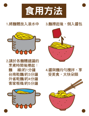 Cooking clipart cooking instruction. How to cook a