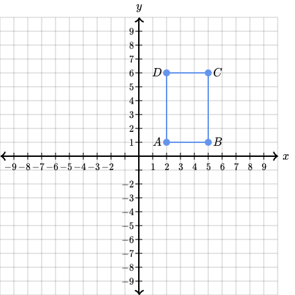 Coordinate plane png. Quadrilateral problems on the
