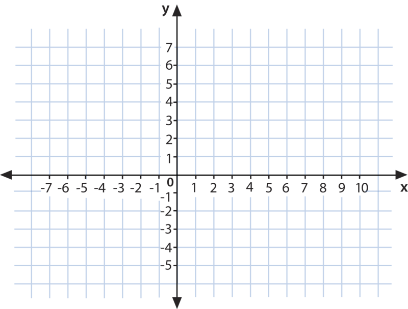 Coordinate plane png. The ck foundation while