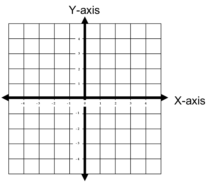 Coordinate plane png. Math dictionary
