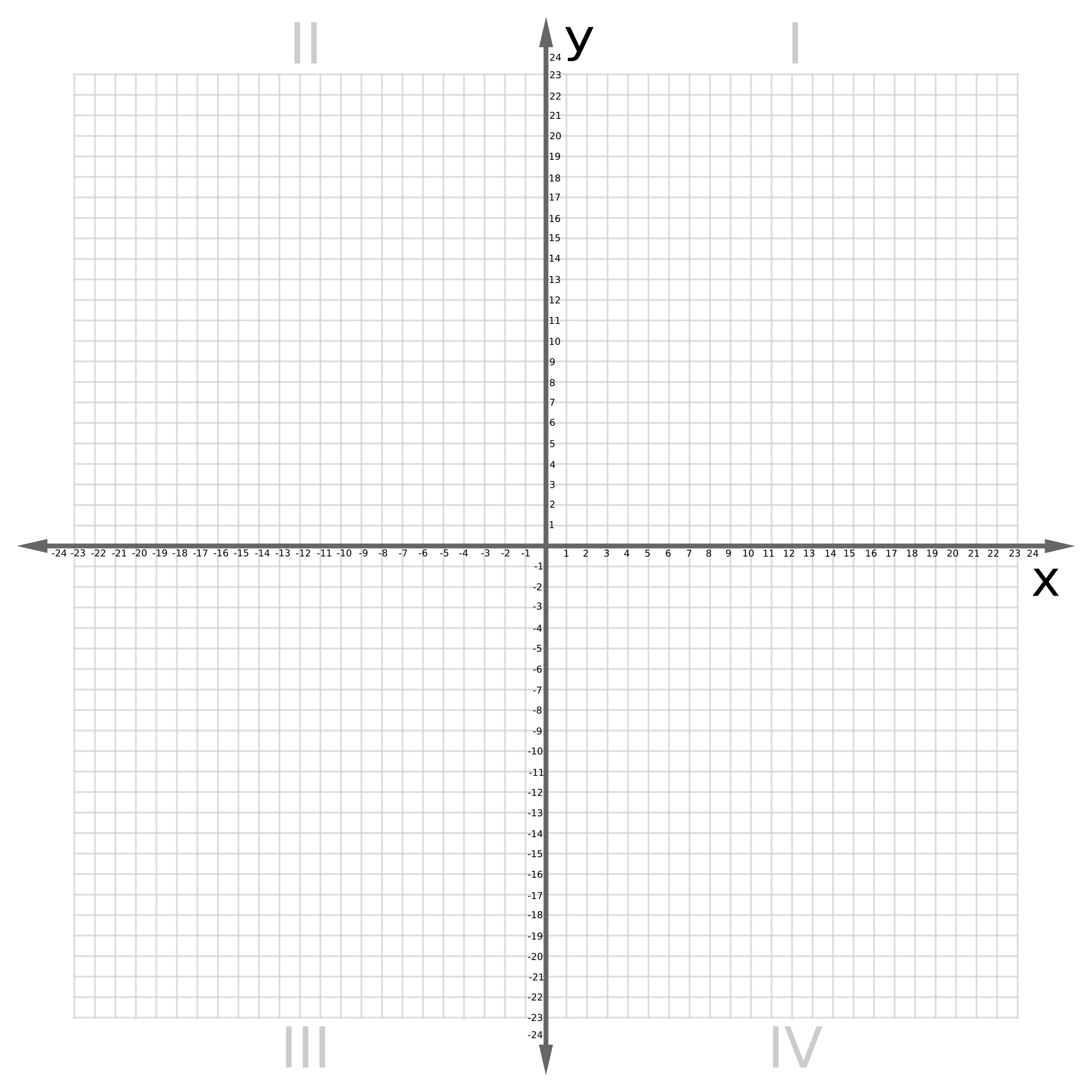 Coordinate plane png. Cartesian icons free and