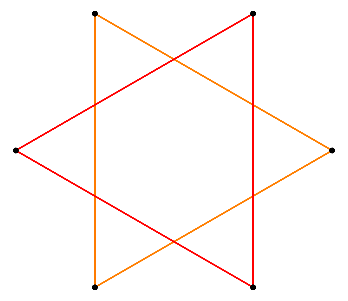 Vector pentagram large. Hexagram wikipedia