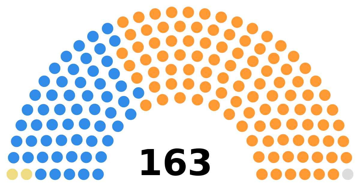 Courts svg south africa. African general election wikipedia