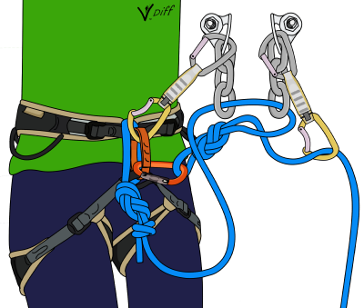 Cover clip shock cord. Abseil archives vdiff threading