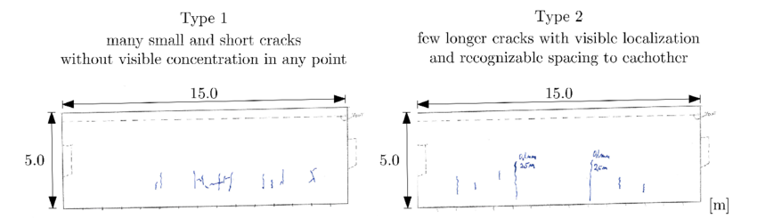 Crack wall png. Observed types of patterns
