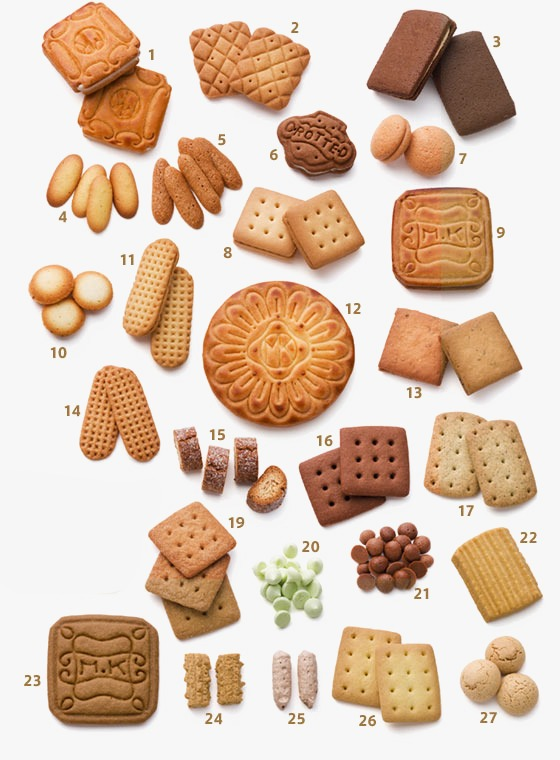 Cracker clipart cookie box. A set of cookies