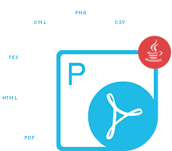 Create a pdf from png. Java cloud sdk to