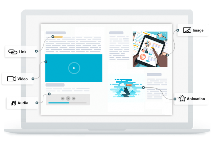 Create png from pdf. How to a flipbook